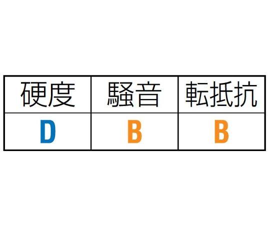 250×50mm車輪(ラバータイヤ・アルミホイール)