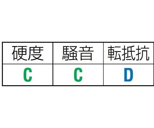 100×30mm車輪(ラバータイヤ・PPリム・ローラーベアリング)