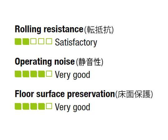 400×90mm車輪(ラバータイヤ・PPリム・ローラーベアリング)