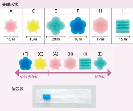 (小分け)プロシェア口腔ケアスポンジ(プラ軸) 1袋(1本入) A