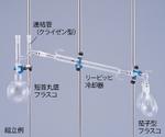 常圧蒸留装置等