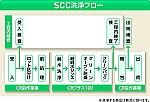 [取扱停止]スチロールねじ瓶 SCC NO.2 (純水洗浄処理済み)等