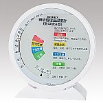 環境管理温・湿度計