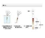 次亜塩素酸試験紙 WAP-ClOシリーズ等