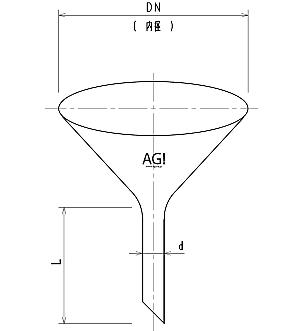 円錐形ロート