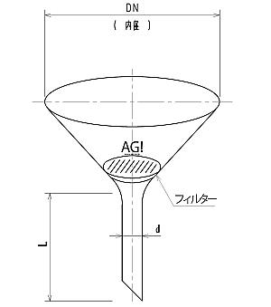 フィルター板付ロート φ45~150