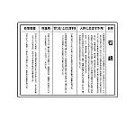 石綿障害予防規則対策用品