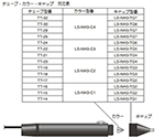 Ejecting Pen Cap For Tubing Dispenser LS-NH3-TG1...  Others