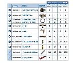 SFSオプションパーツセットD(100m) 10Z0124004